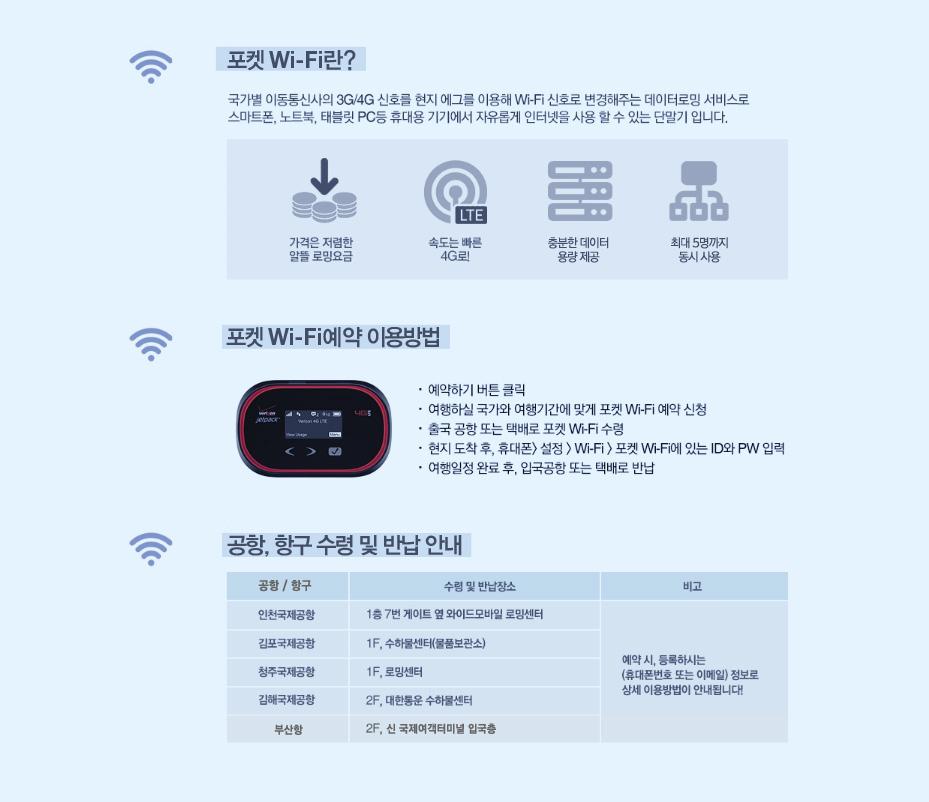 포켓 Wi-Fi 설명