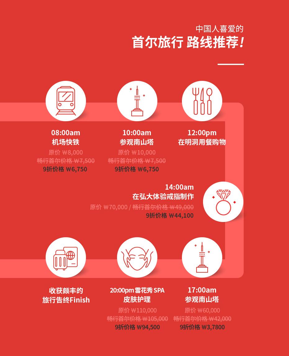 中国人喜爱的首尔旅行路线推荐!