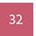32 PINK INDEPENDANT