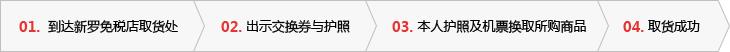 01.  到达新罗免税店取货处 - 02. 出示交换券与护照 - 03. 本人护照及机票换取所购商品 - 04. 取货成功