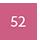 52 TRAPEZE PINK
