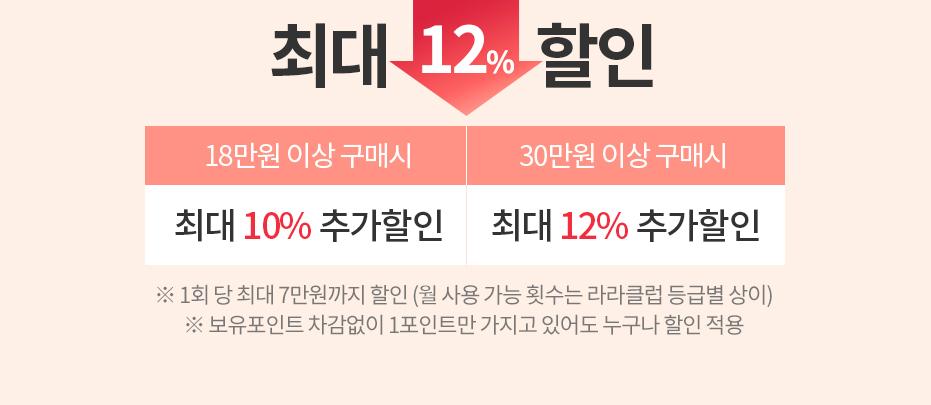 최대 12% 할인