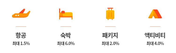 항공/숙박/패키지/액티비티
