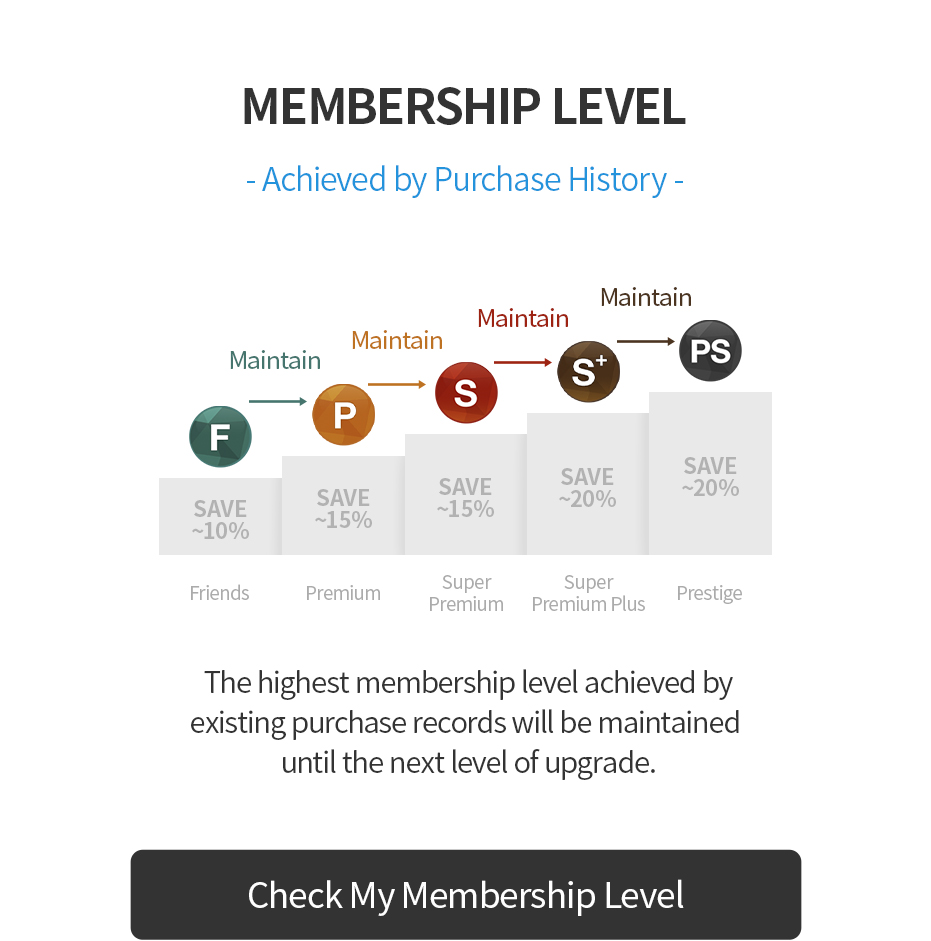 MEMBERSHIP LEVEL- Achieved by Purchase History -
