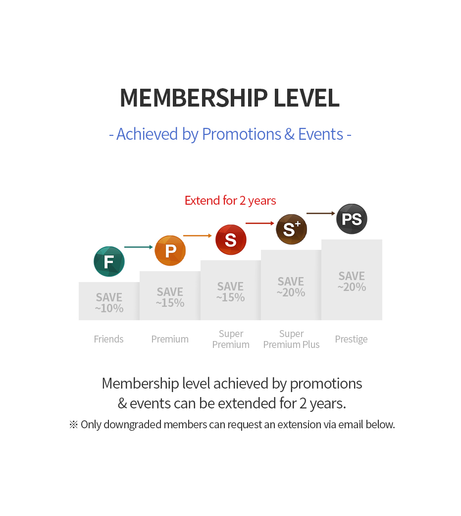 MEMBERSHIP LEVEL- Achieved by Promotions & Events -